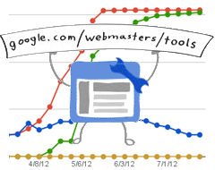 Google Index Algorithm
