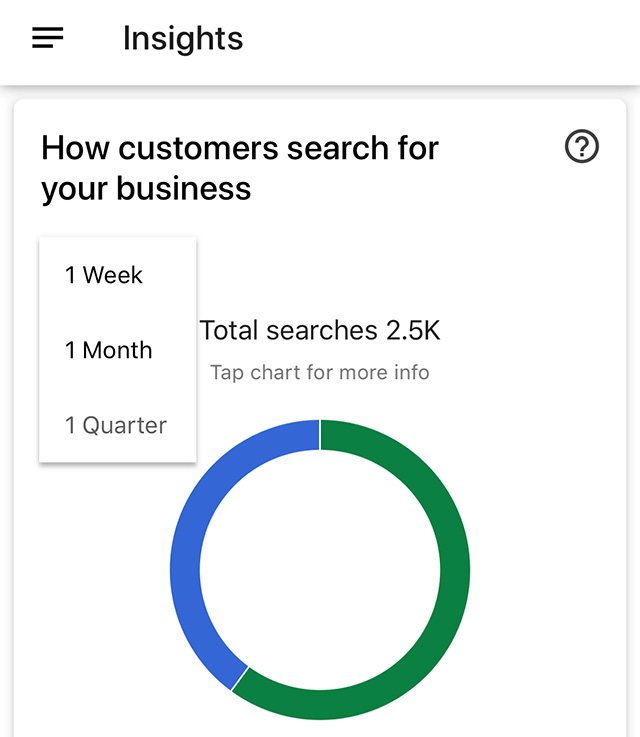Google My Business Insights Queries Report Gets One