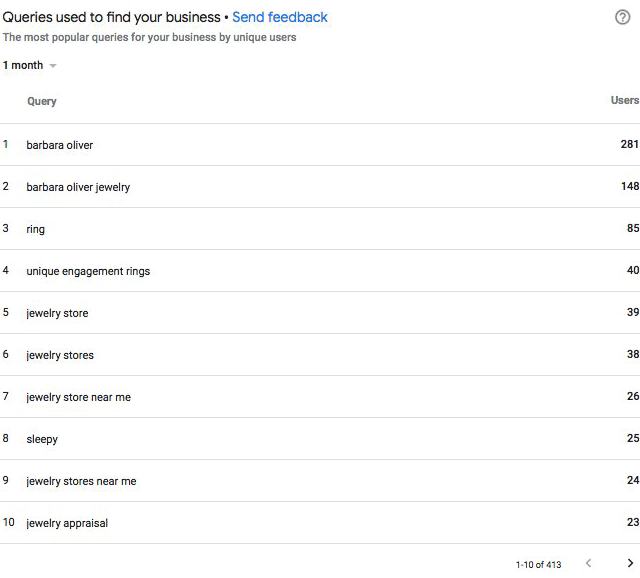 Google My Business Insights Adds Queries