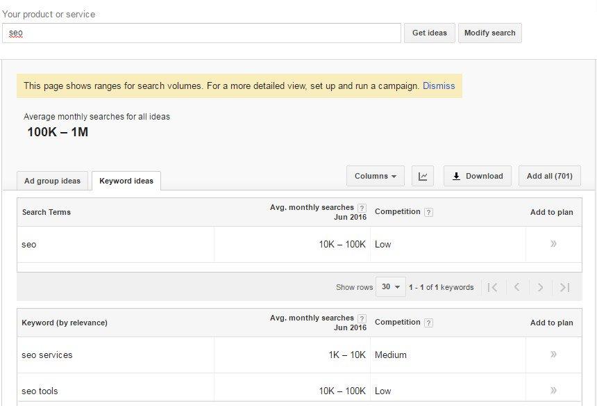 Zoekvolumes in Zoekwoordplanner in reikwijdte (ranges) in plaats van de containers die ze eerder gebruikten.