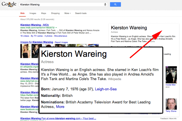 Google Knowledge Graph Nudity