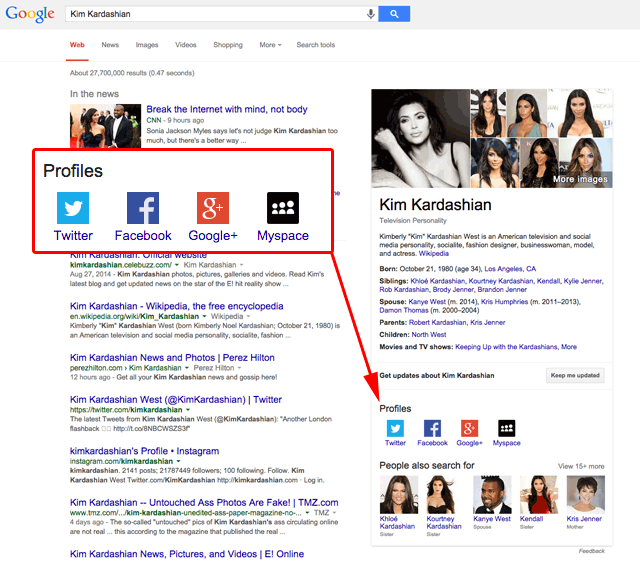 Kim Kardashian Social Profile Links Added To The Google Knowledge Panel