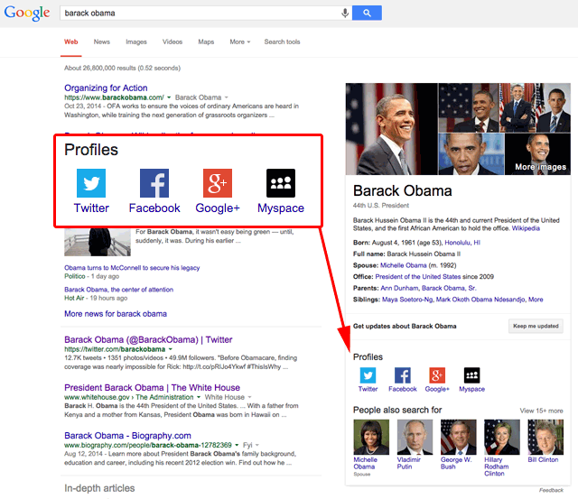 Barack Obama Social Profile Links Added To The Google Knowledge Panel