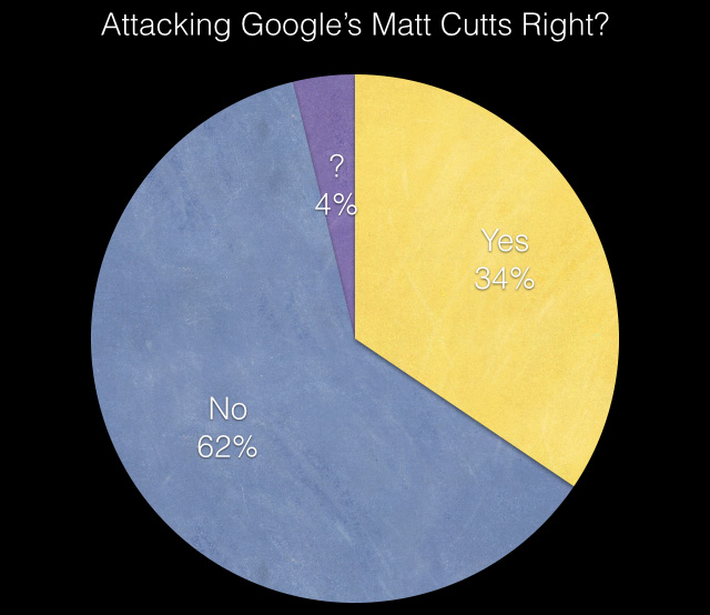 google matt cutts attacks