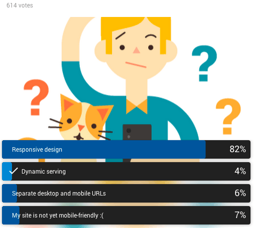 Google Mobiel Poll