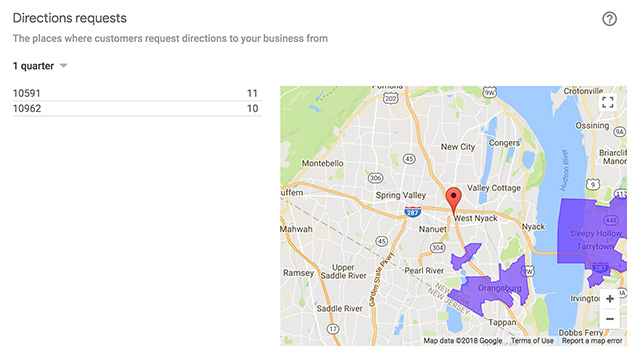 Google My Business Insights Heatmaps For Directions More Useful