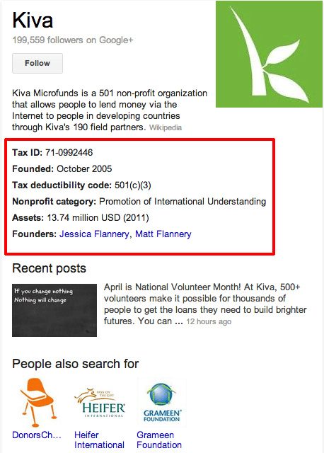 Google Knowledge Graph Non Profit