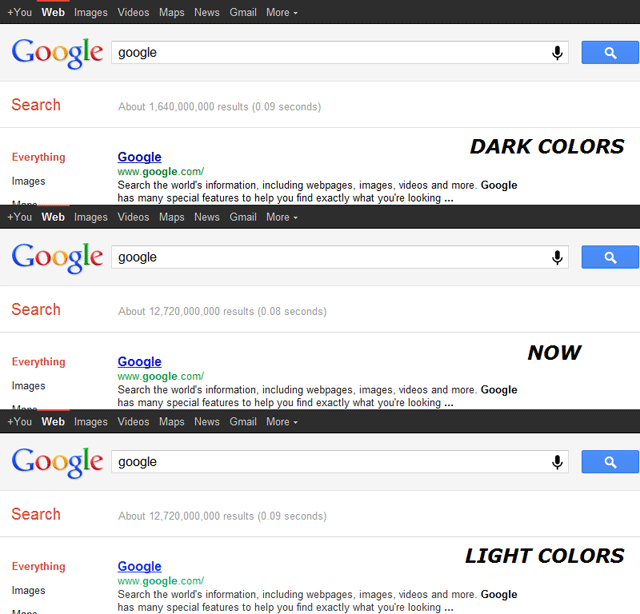 Google Web Results Color Tests