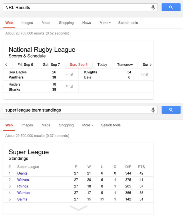 Google Rugby Results