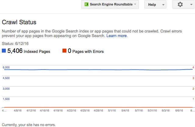 Google Search Console App Crawl Report Bug