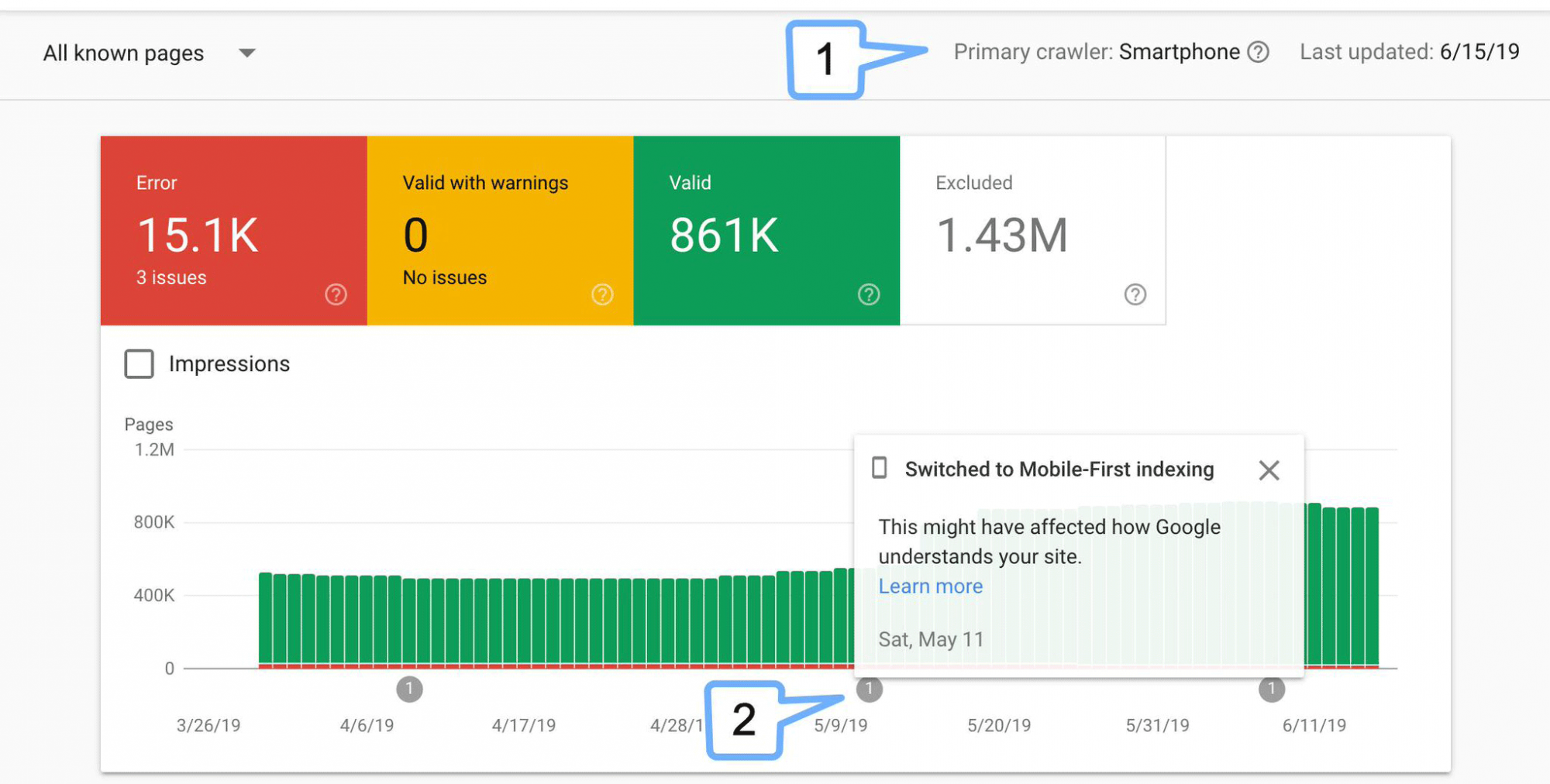 Google Search Console Adds Mobile-First Indexing Data To
