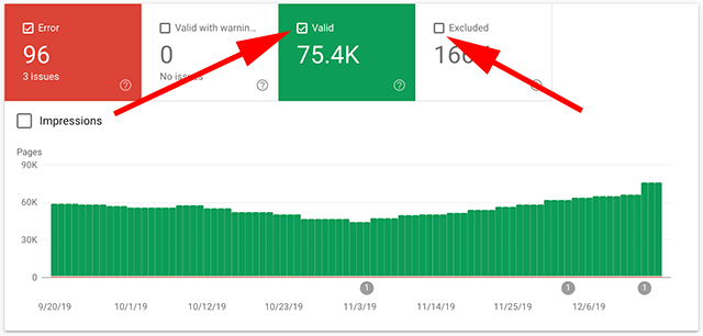 Google Adds Checkmarks To Boxes In Google Search Console Reports
