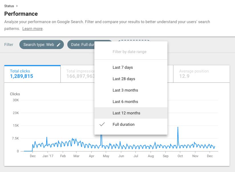 zakres danych w Google Search Console
