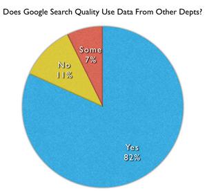 share data poll