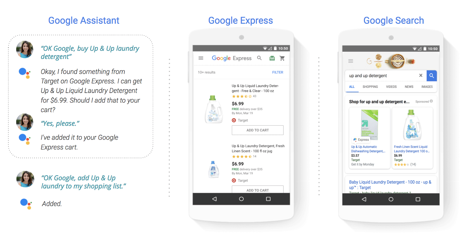 Google Search & Assistant Now Selling Products Directly