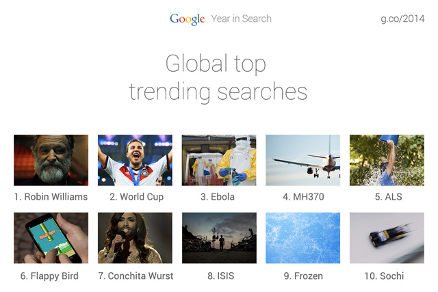 Google Search 2014 Trends