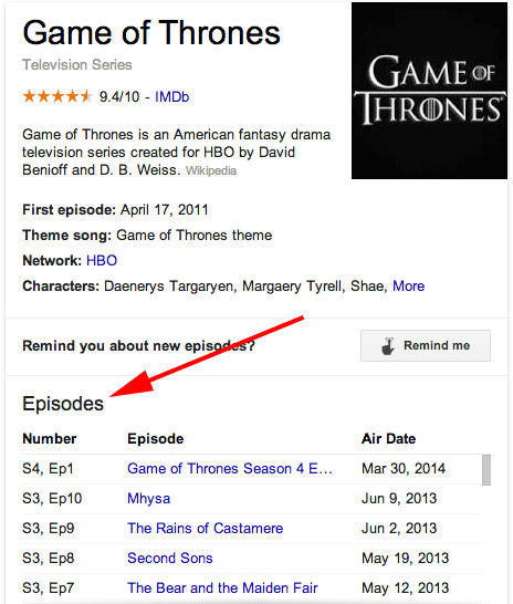 Google TV Knowledge Graph