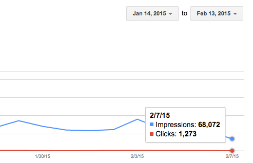 Google Webmaster Tools Data Stalled On February 7th