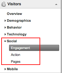 Google Analytics Social Menu