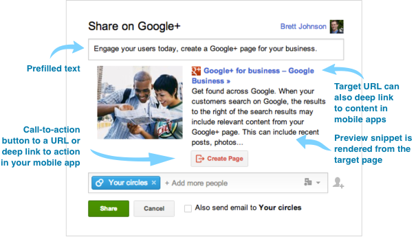 Google+ Interactive Posts