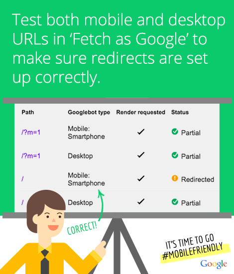 Google Mobile Redirect Graphical Example Worksheet