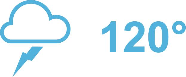 mozcast 120