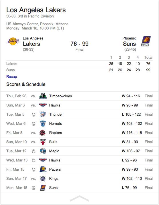 Google NBA Scores