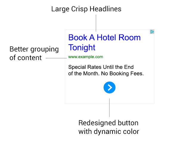 Google's New AdSense Ad Format