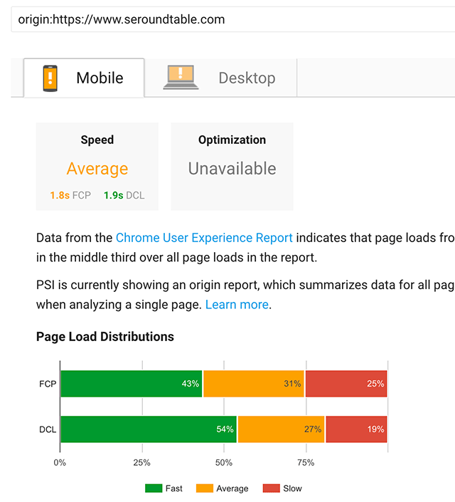 Google PageSpeed Insights Now Aggregates Speed Data For