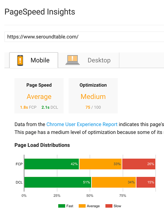 Google PageSpeed Insights Report Revamped & Includes