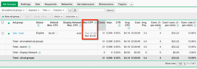 Google AdWords Bid To Call Console - click for full size