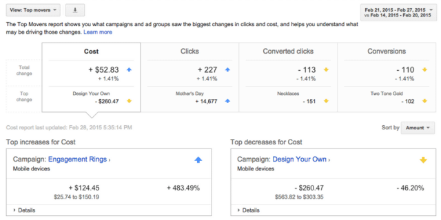Google AdWords Updated Top Movers Report - click for full size