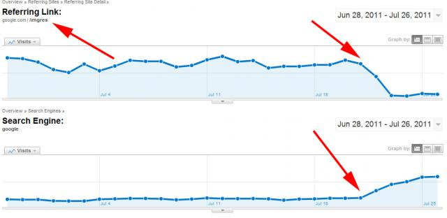 click for full size of Google Analytics Image Traffic Reports