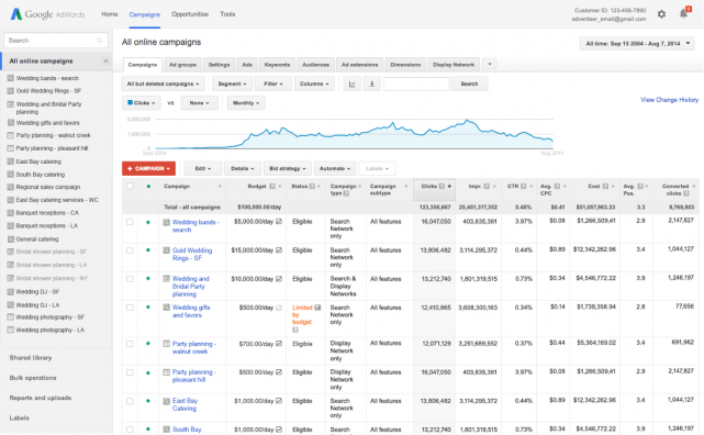 Google AdWords Design Update - click for full size