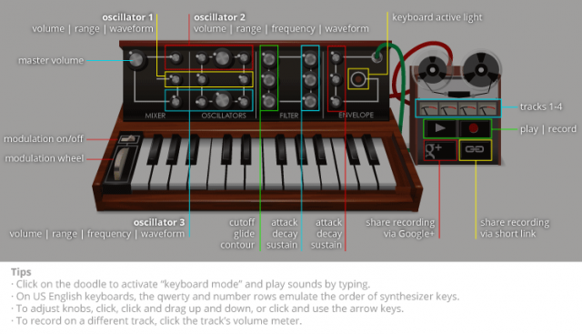 Google Moog Synthesizer - click for full size