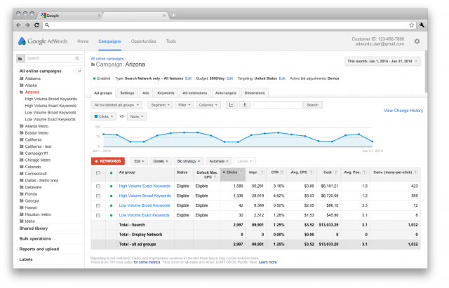 Google AdWords New Design - click for full size
