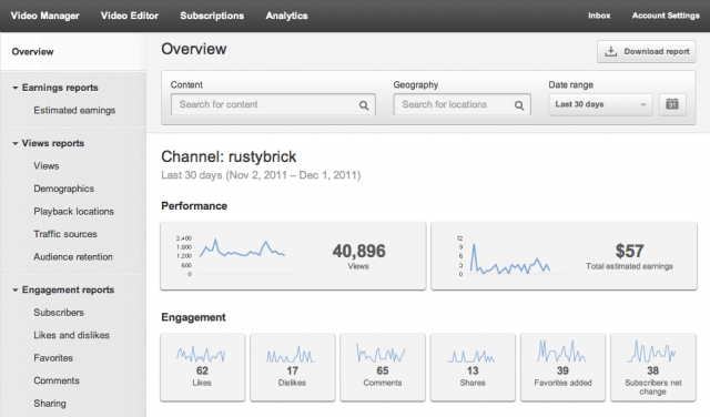 YouTube Dashboard click for full size