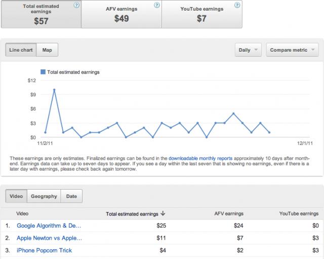 YouTube Earnings click for full size