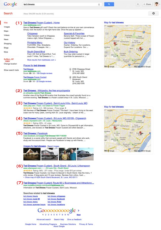 seven Google results