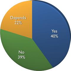 unlinked google urls benefit poll