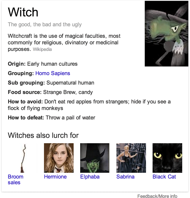 Google Witch Knowledge Graph answer