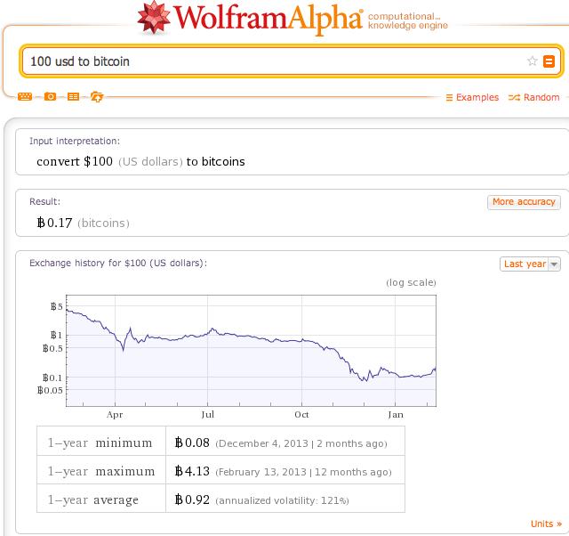 Wolfram Alpha Bitcoin