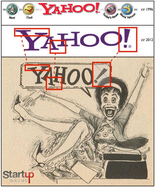 Yahoo Logo MAD Magazine
