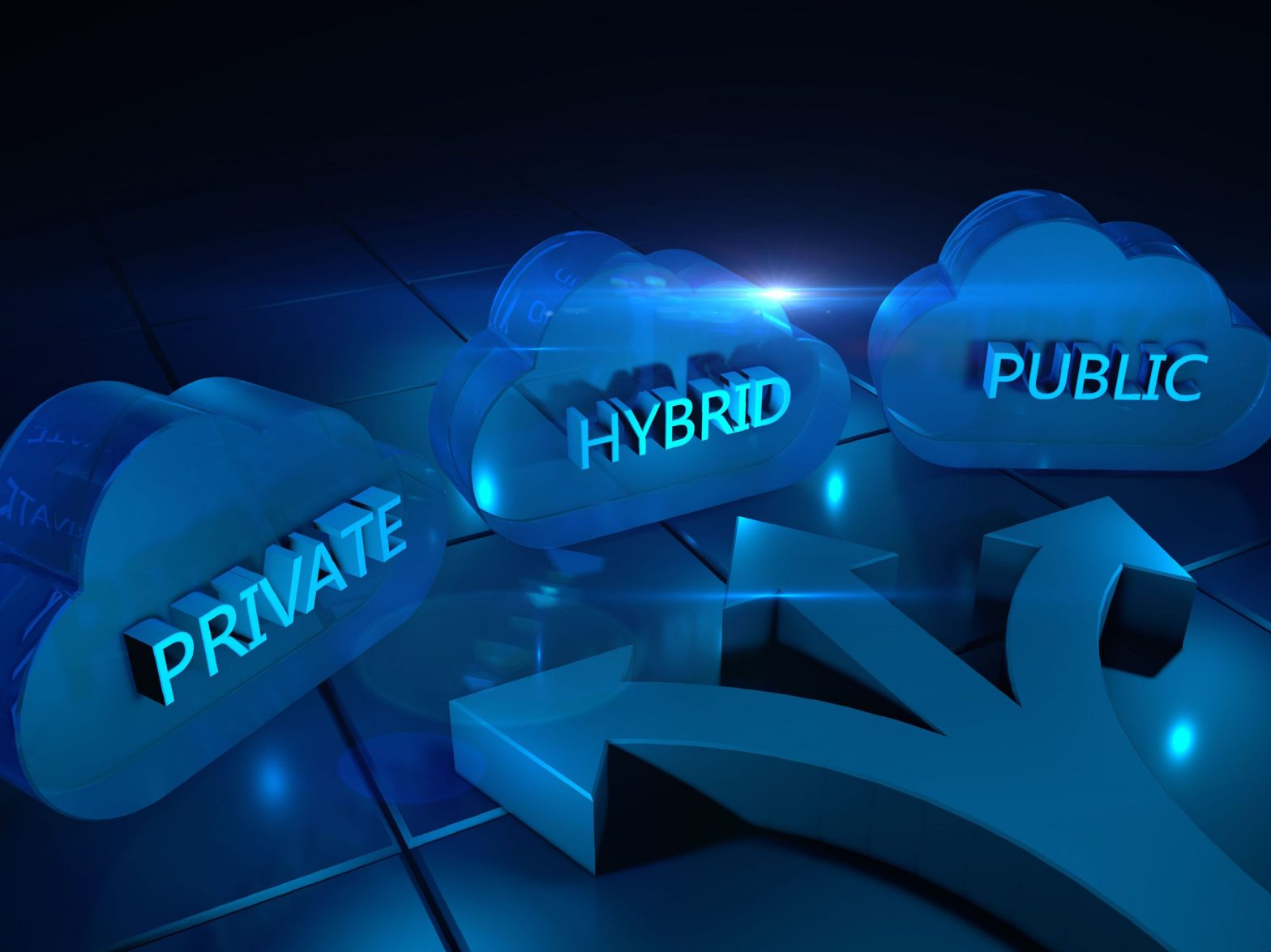 What Is an Open Hybrid Cloud?