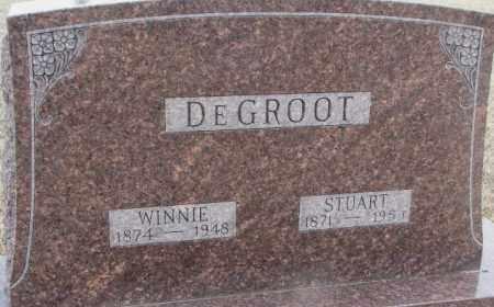 DE GROOT, STUART - Bon Homme County, South Dakota | STUART DE GROOT - South Dakota Gravestone Photos