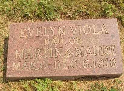 BLUMENBERG, EVELYN VIOLA - Hanson County, South Dakota | EVELYN VIOLA BLUMENBERG - South Dakota Gravestone Photos