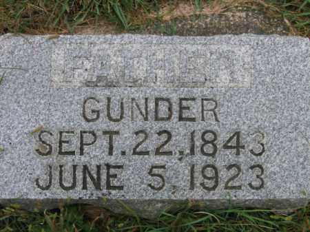 JOHNSON, GUNDER - Lincoln County, South Dakota | GUNDER JOHNSON - South Dakota Gravestone Photos