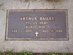 BAILEY, ARTHUR - Minnehaha County, South Dakota | ARTHUR BAILEY - South Dakota Gravestone Photos