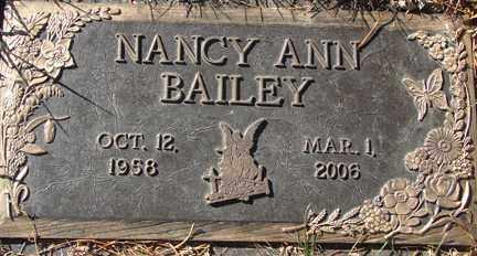 BAILEY, NANCY ANN - Minnehaha County, South Dakota | NANCY ANN BAILEY - South Dakota Gravestone Photos