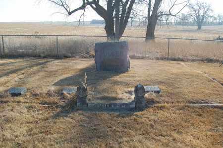 FULLER, FAMILY PLOT - Minnehaha County, South Dakota | FAMILY PLOT FULLER - South Dakota Gravestone Photos